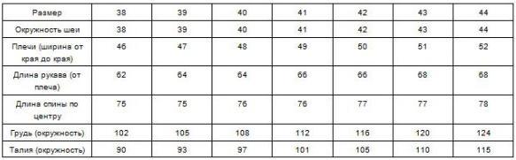 таблица размеров приталенных мужских рубашек